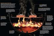 Futurisztikus szakácskönyv